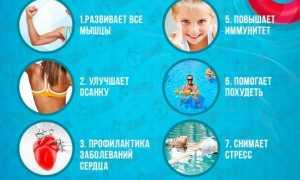 Как плавание влияет на организм женщины