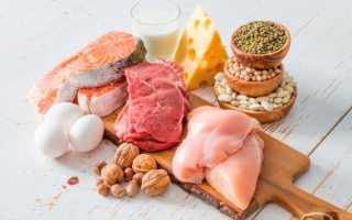 Сложные белки продукты таблица