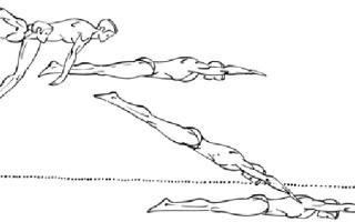 Определение старта в плавании